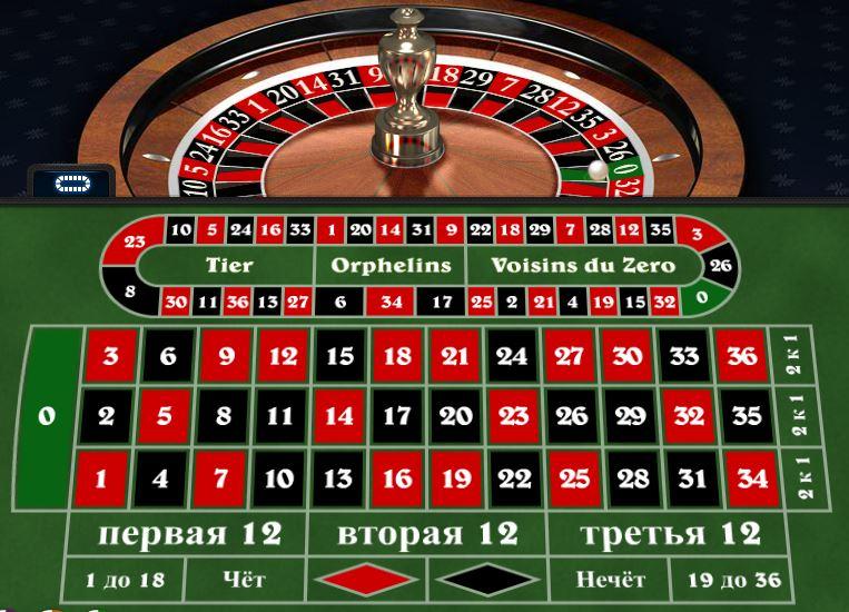 Астрологический прогноз на азартные игры